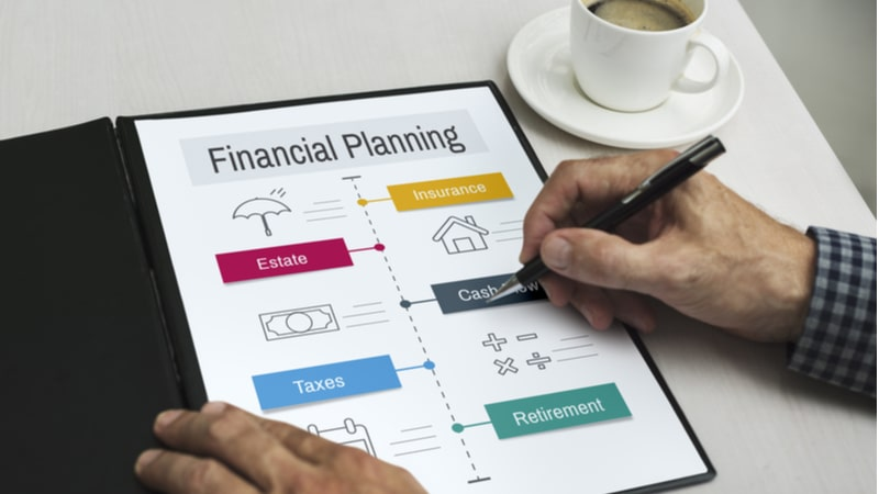 Steps Involved In Financial Planning